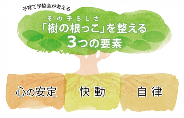 cover_tree_