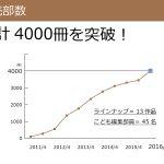 【プレスリリース】エンブックスの絵本 累計実売部数が4000冊を突破