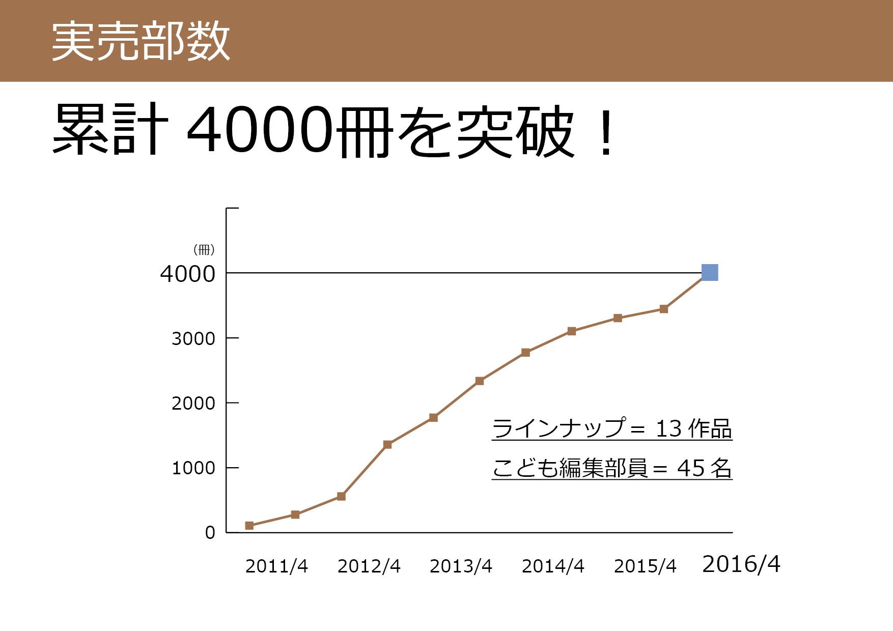 201604ir01